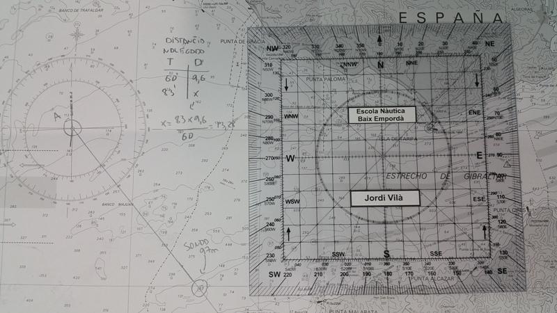 Test Examen Patrón Embarcaciones Recreo